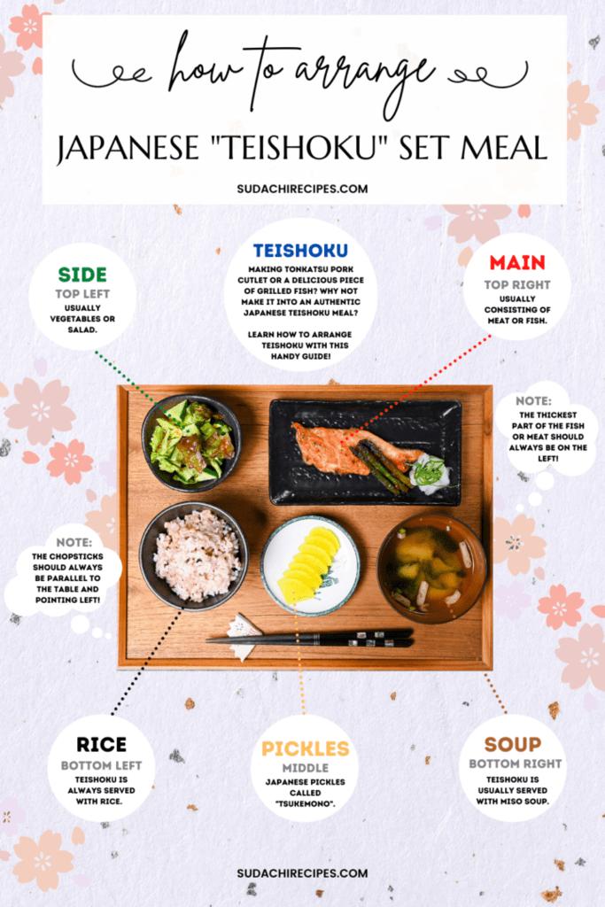 How to arrange a Teishoku set meal